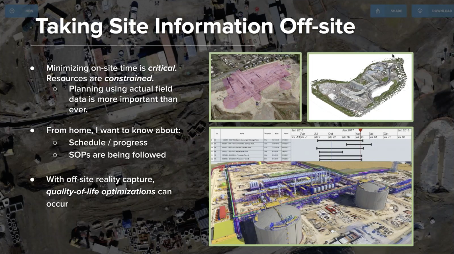 Taking Site Information Off-site